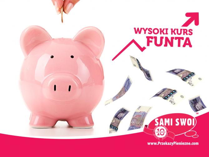 Wybierz właściwy kurs funta dla siebie, ustaw sobie Alert Kursowy GBP/PLN