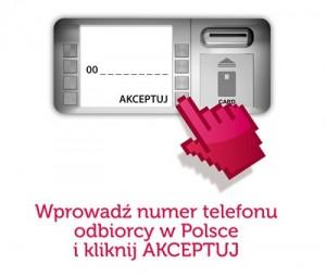 ATM przekaz do bankomatu -Sami Swoi Przekazy Pieniezne