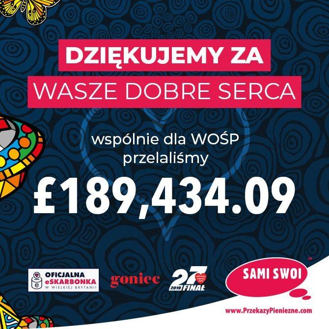 Za pomocą Sami Swoi przelano 189,434.09 funtów na WOŚP