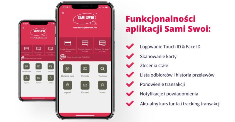 aplikacja Sami Swoi przelewy do polski funkcjonalnosci